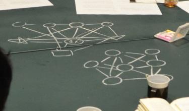 テーブルに書かれた図